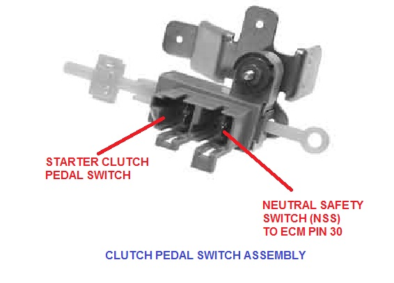 Clutch Safety Switch Wiring Ffcars Com Factory Five