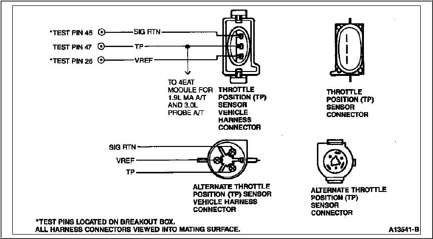 Tps Sensor Location 1999 Chevy Van on ford eec iv schematic